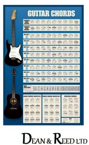 Guitar Chords 0219 PP31228 - Maxi Poster 61cm x 91.5cm