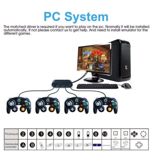 4 Port Gamecube NGC Controller Adapter For Nintendo Wii-U & Switch and PC USB UK