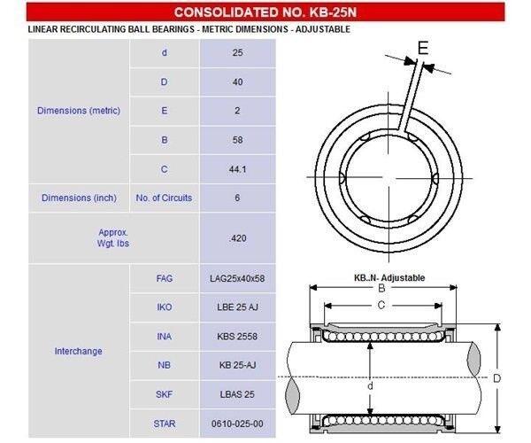 Kuglebøsning CNC, 0610-025-00 STAR LINEAR SYSTEMS