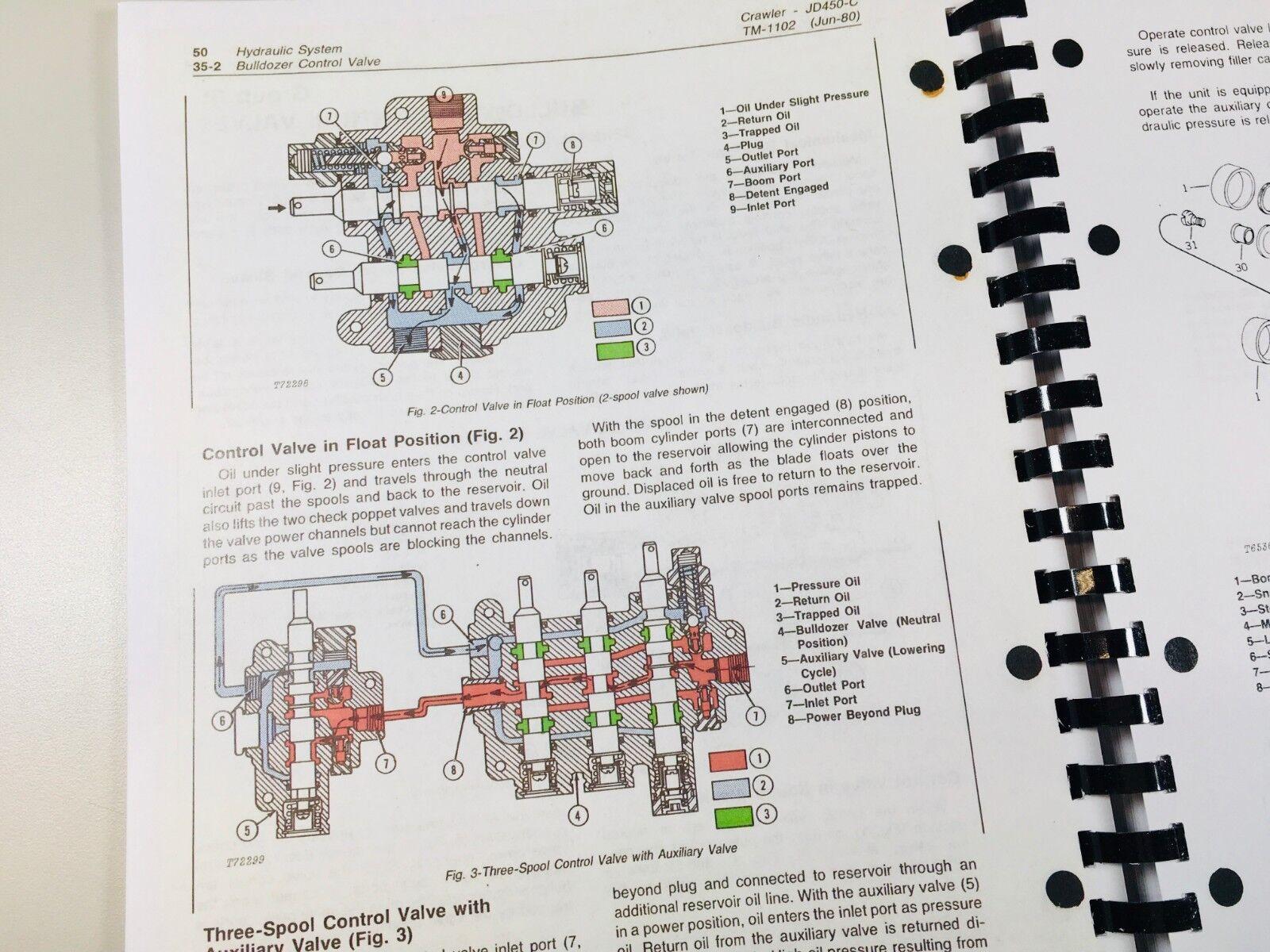 John Deere 450C Crawler Tractor Loader Dozer Bulldozer Service Repair Manual