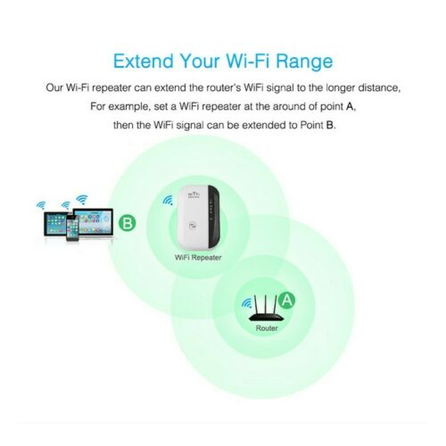 Wifi Repeater Extender Signal Booster 300mbps Wireless Range Router Amplifier