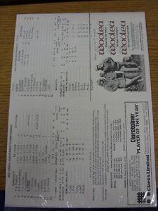 27-07-1985-Cricket-Scorecard-Somerset-v-Essex-Written-Results-When-listing