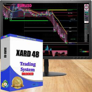 Vendere segnali forex mt4