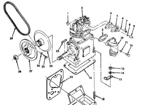 Heavy Equipment Parts Attachments