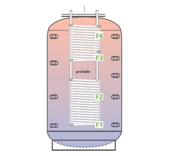 PRE KOMBIspeicher 7500L 1WT.Für Trinkwasser BHKW Holzvergaser Kamin Ofen Heizung