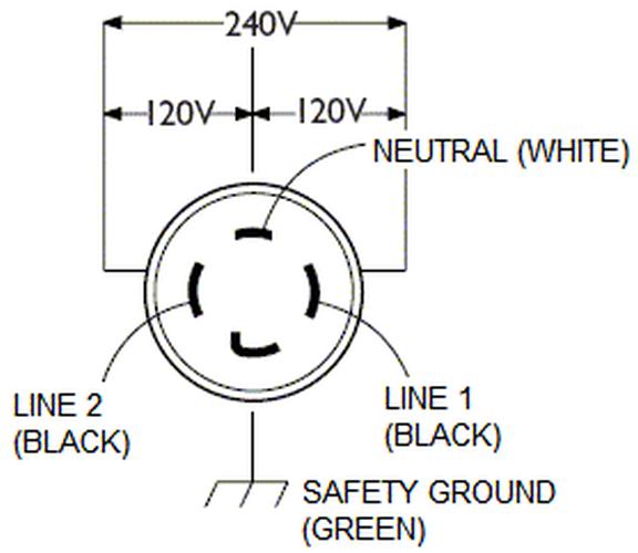 journeyman pro 2713 l1430r 30a twist locking female connector generator 4  prong