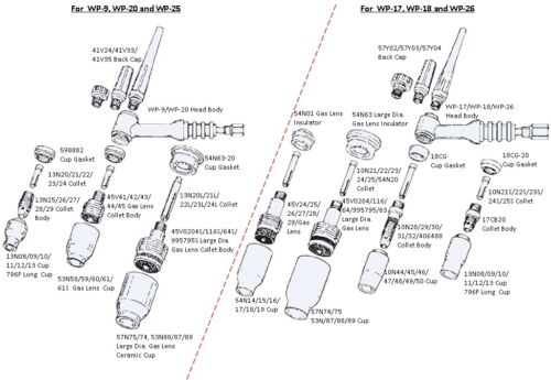 "TIG Welding Gas Lens Kit .040-1//16-3//32-1//8/"" Torch 17//18//26 T27US Seller Fast"