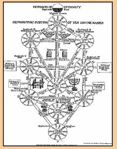the new hermetics pdf