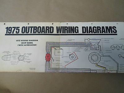 1975 force outboards wiring diagrams 50 70 75 85 115 135 90 hp mercury outboard diagram 90 hp mercury outboard diagram 90 hp mercury outboard diagram 90 hp mercury outboard diagram