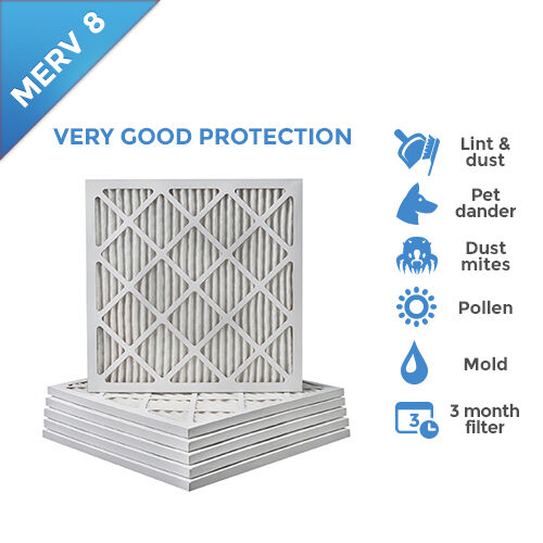 Nordic Pure 12x24x1 MERV 8 Pleated AC Furnace Air Filters 2 Pack,