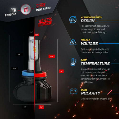 Stark NS 80W 9000LM Perfect Beam Fanless LED Kit White Headlight Bulbs H11 A