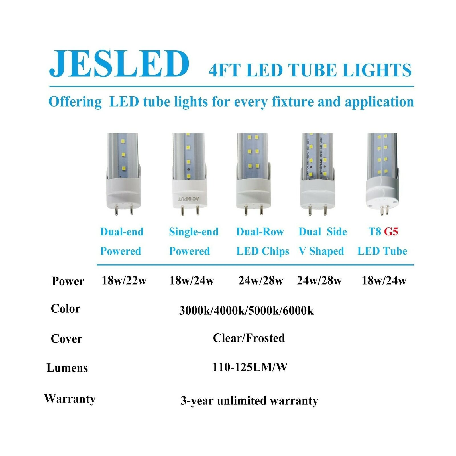 UL Turn Type... Pack of 50 JESLED Non Shunted LED Tombstones - T8 Lamp Holder