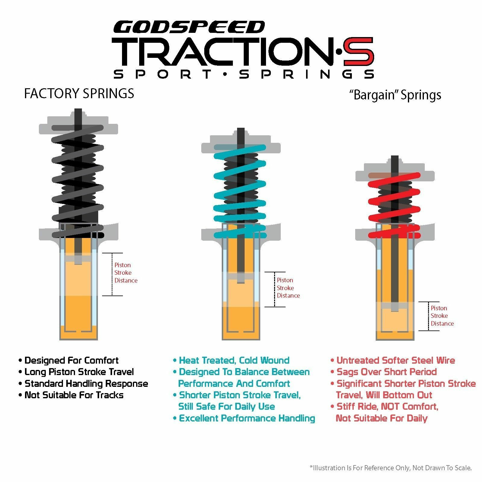 Compatible With//Replacement For Brightt GSP-WIA-583 Traction-S Performance Lowering Springs fits A3 2006-2013 Set of 4 8P