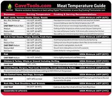 Meat Temperature Decal THE BEST INTERNAL TEMP GUIDE - Outdoor Chart of All Food