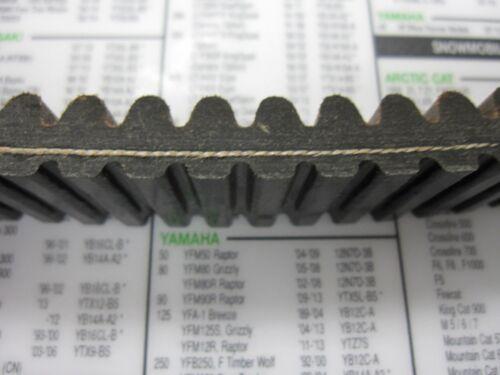 NEW ~ GATES DRIVE BELT FITS 2011-2018 CAN-AM COMMANDER MAX 1000 X XT DPS