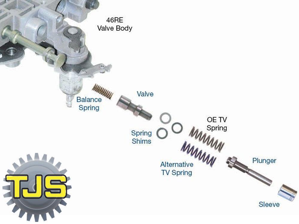 Sonnax 22771A-02K Transmission Lube Regulated Pressure Regulator Valve 48RE