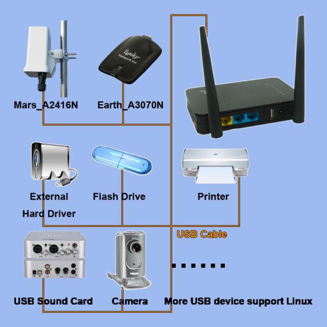 1200m 2 4&5 WiFi Smart Router OpenWrt Dual Wan USB Multiple Print Disk FTP  Samba