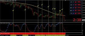 Details about BO Hunter - 5min Binary Options Strategy