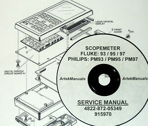 Fluke pm97 scopemeter ev replacement page 1.