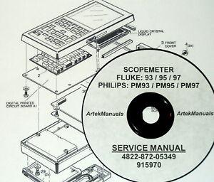 FLUKE 93 95 97 / PHILIPS PM93 PM95 PM97 Service Manual, Full size schematics