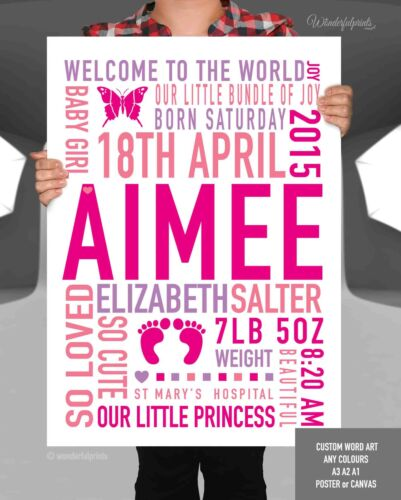 Personalised Newborn Baby Gift for Boy Girl Keepsake Print Christening Nursery