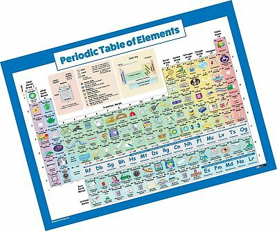 Awe Inspiring Periodic Table Of Elements Poster For Kids Laminated 2018 S Free Shipping Ebay Download Free Architecture Designs Intelgarnamadebymaigaardcom
