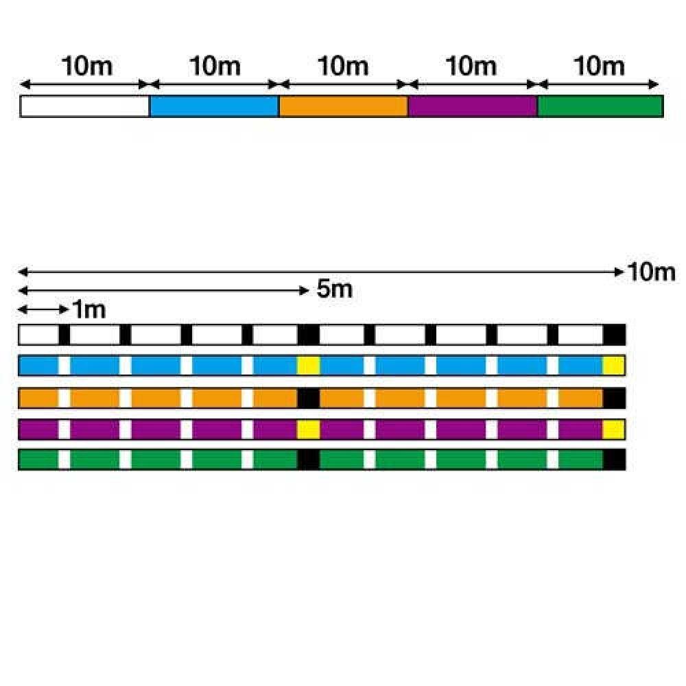 Daiwa Saltiga Sensor Polietileno Line 8 Trenza de fuerza fuerza fuerza si 600m  1.5 24lb Japón con seguimiento 4fb156