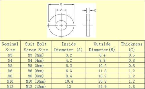 Qty 100 M6 6mm Zinc Plated Steel Flat Washer Suit M6 Screw Bolt