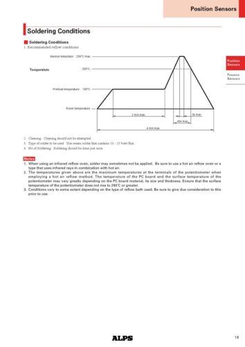 10x ALPS RDC80 SMD Absolut-Analog Encoder Poti 10KOhm  Automotiv