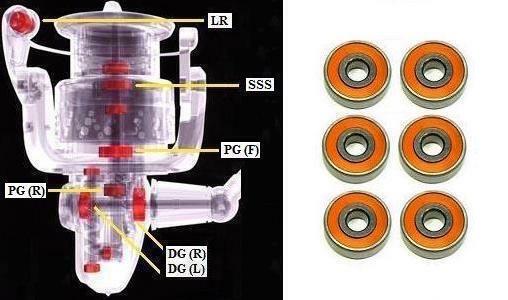 Penn Ceramic Super Tune CONFLICT II 1000, 2000, 2500