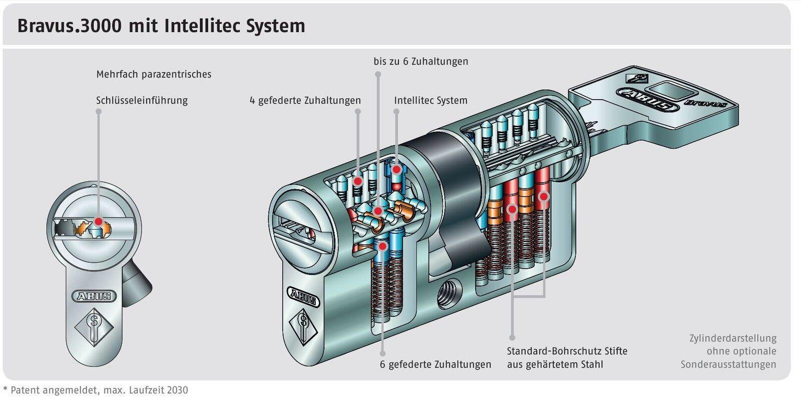 35 45 45 45 Abus Bravus 3000 Profilzylinder Schließzylinder Knaufzylinder Bohrschutz    Günstigstes    Deutschland Online Shop    Wunderbar    Hervorragende Eigenschaften  b276c0