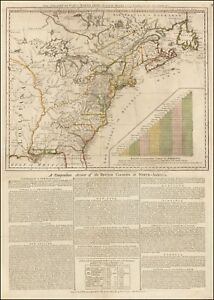 1776-Broadside-Map-Theatre-War-American-Revolution-roads-distances-POSTER-43988