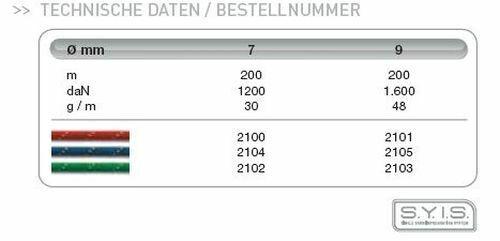 FSE Taperd Dyneema Fallenleine SchotleineTauwerk Flechtleine Preis per Meter