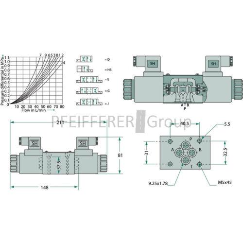 Hydraulik NG06-4//2 Wegeventil 4WE 6 D 60E G24 N9 K4 Z 5LS D-24V-DC V-Nr