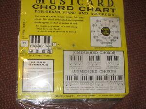 100% De Qualité Vintage 1965 Piano Orgue Accordéon Clavier Graphique Neuf En Plastique Envoi Gratuit-afficher Le Titre D'origine
