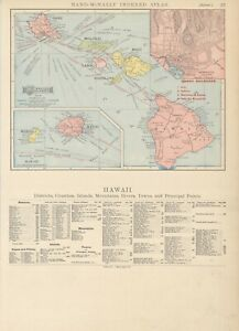 1908 HAWAII Railroads Map