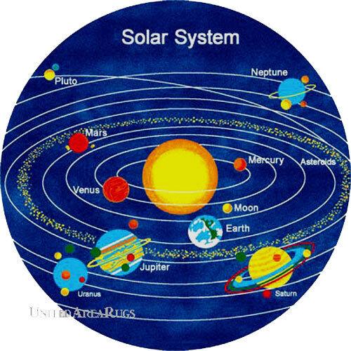 8x8 Round Rug Educational Rug Solar System Universe Planetary Star Planet School