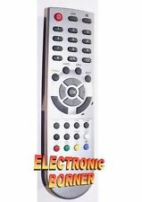 Replacement for Globo Opticum Digital 4000 4050 4100 7000 7010 7100 C NEW