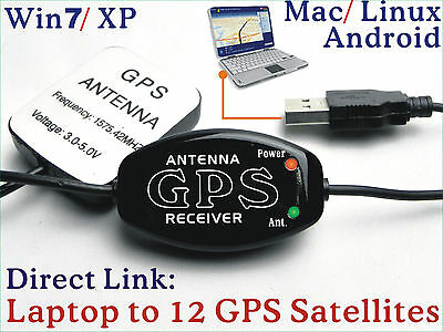 Laptop GPS Receiver+ Antenna 4 Windows Linux Mac Android Tablet PC/ Car Yacht E1