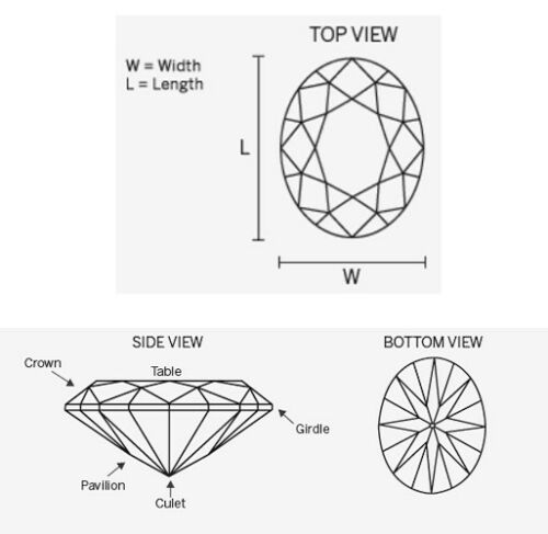 5a Blanco//Transparente Ovalado Circonia Cúbica Cz Suelto Escoger Tamaño