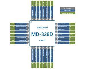 MD-328D-MassDuino-Arduino-UNO-Compatible-ATMega328P-TQFP-32-Bootloader-program