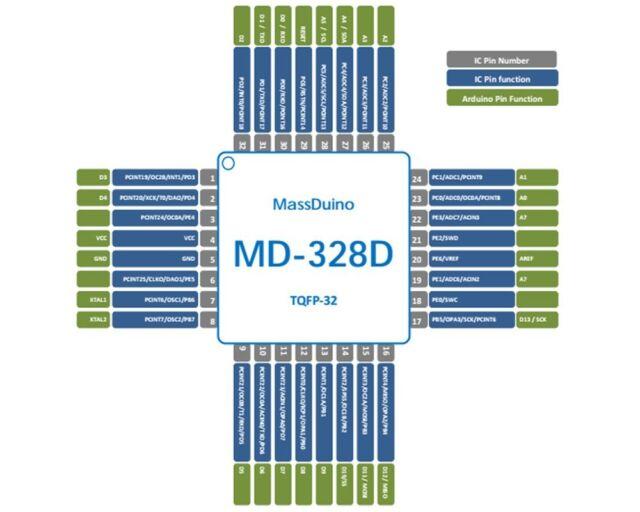 MD-328D MassDuino Arduino UNO Compatible ATMega328P TQFP-32 Bootloader program