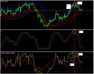 Forex profitable mt4