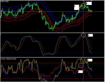 Sugarush forex template dhs capital planning and investment control cpic guide