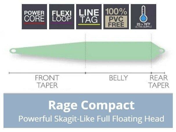 Airflo Rage Compacto flotante de Skagit Skagit Skagit Head - 450gr-Nuevo e2e489
