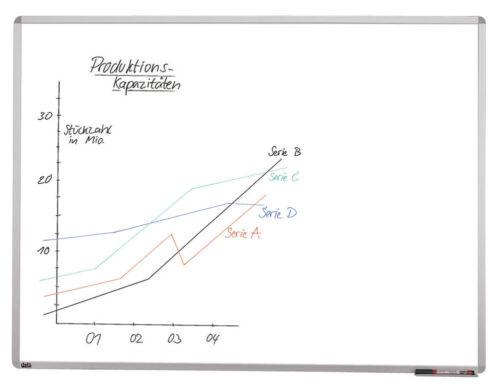Whiteboard Magnettafel Memoboard Schreibtafel 120 x 90cm