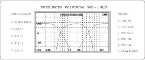1PCS US-385C 3 Unit Hi-Fi Speaker Frequency Divider Crossover Loudspeaker Filter