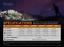 Fenix-LD42-High-output-AA-battery-Flashlight thumbnail 11