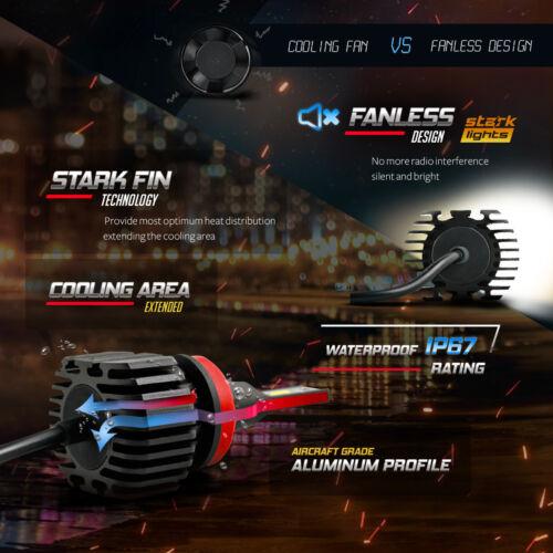 H10 9145 Stark NS 80W 9000LM Fanless LED Kit 6000K White Fog Light Bulbs A