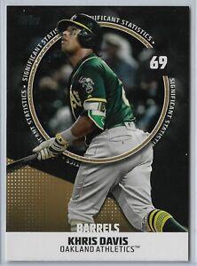 2019-Topps-Series-2-Baseball-significant-statistics-Khris-Davis-Gold-SS-2-44-50